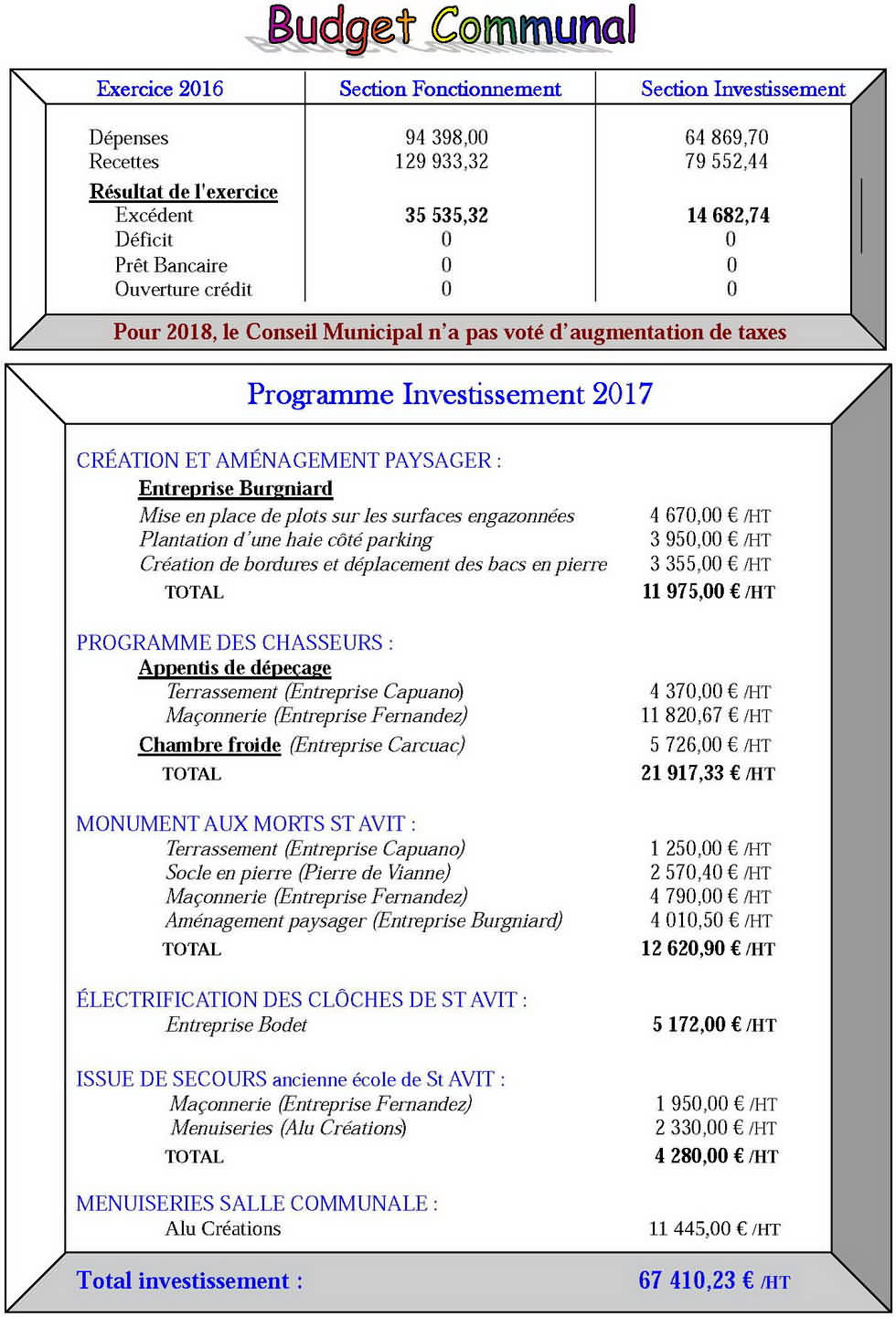 présentation budget comunal 2018